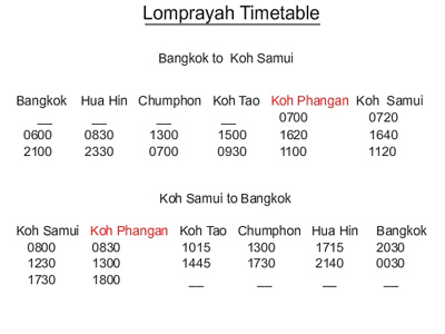 Lomprayah Boat and Bus timetable
